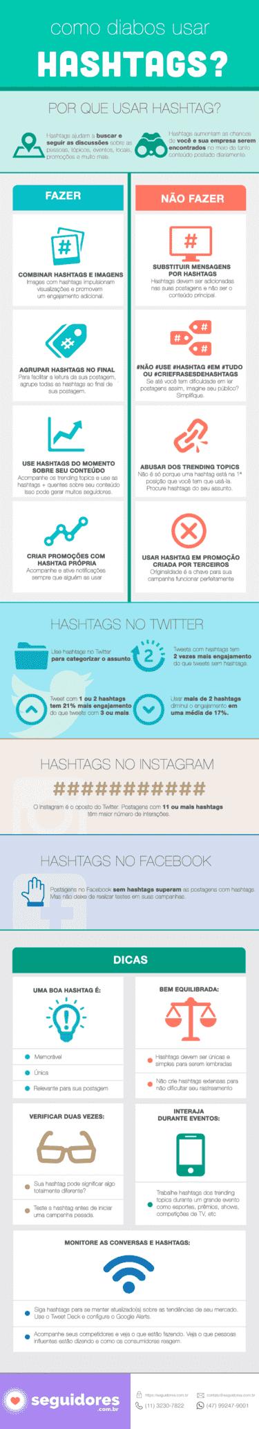 Aumentar alcance hashtags