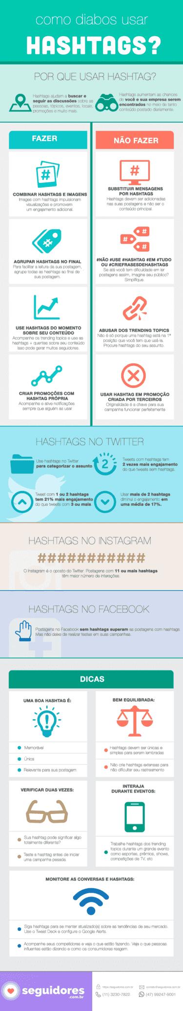 Aumentar alcance postagens usando hashtags nas redes sociais