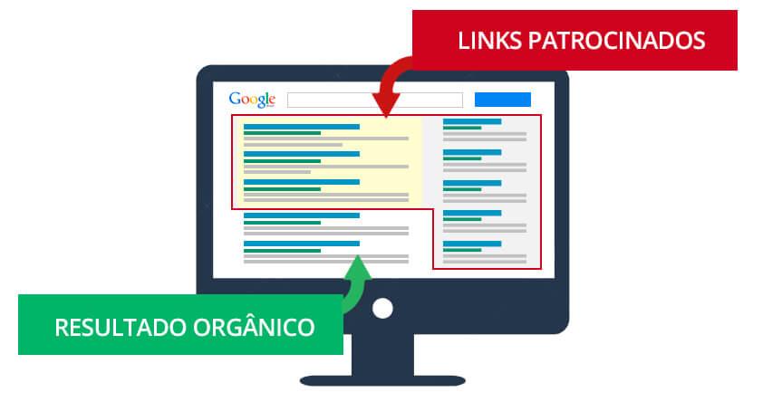 Crie links patrocinados