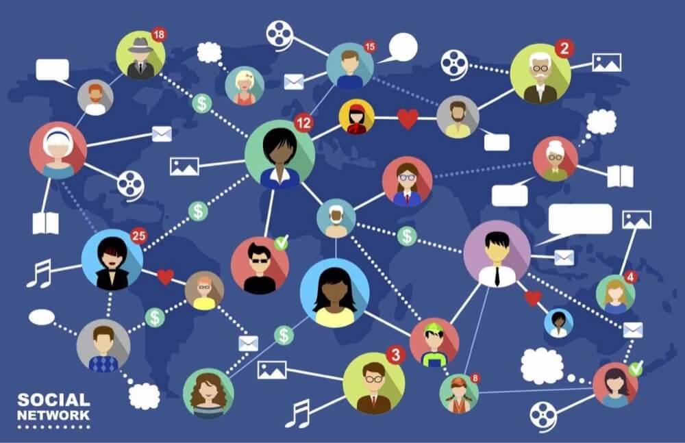 Prova social nas redes sociais