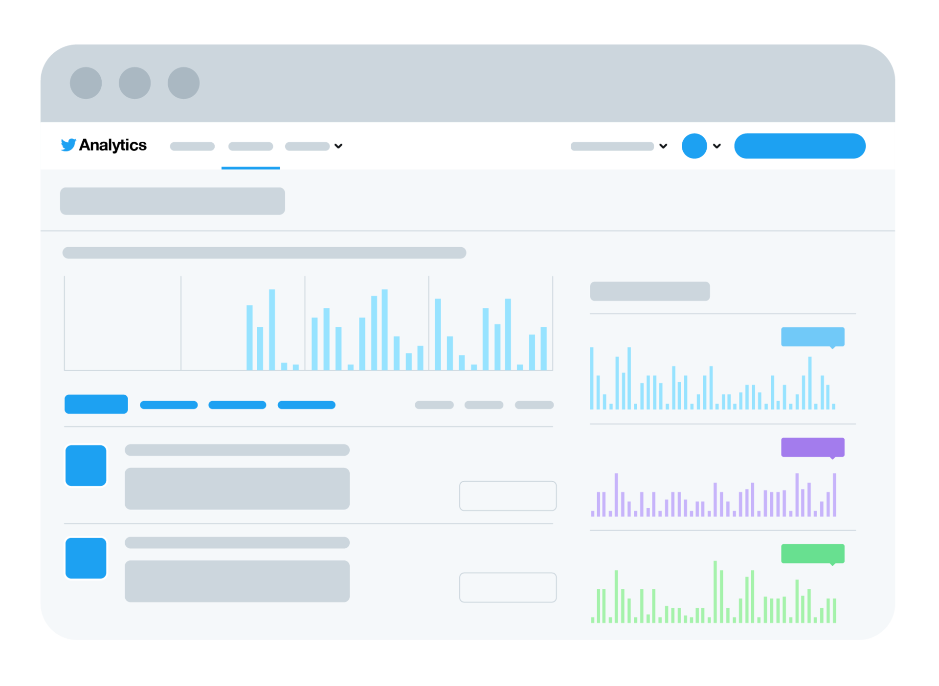 twitter-analytics-quais-metricas-mostra