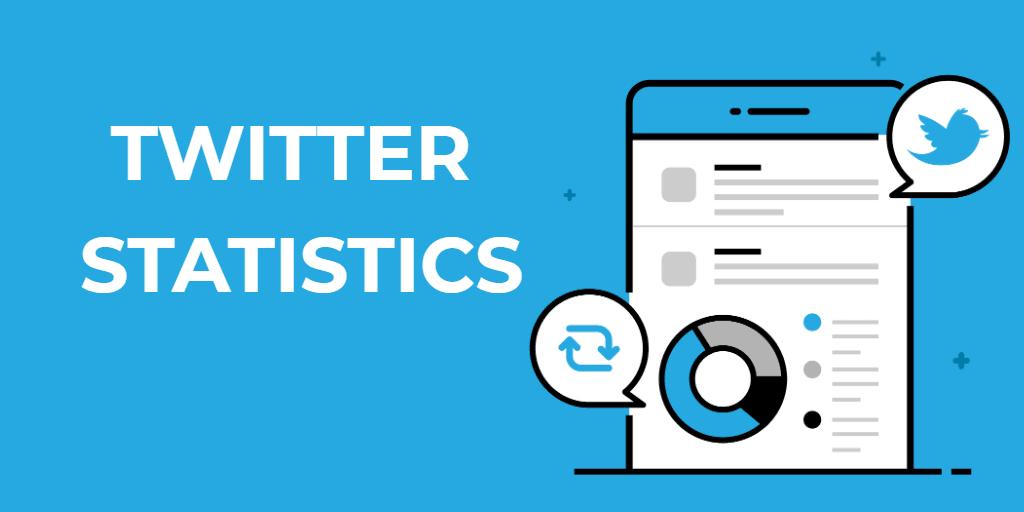 Como verificar as estatísticas do seu perfil no Twitter
